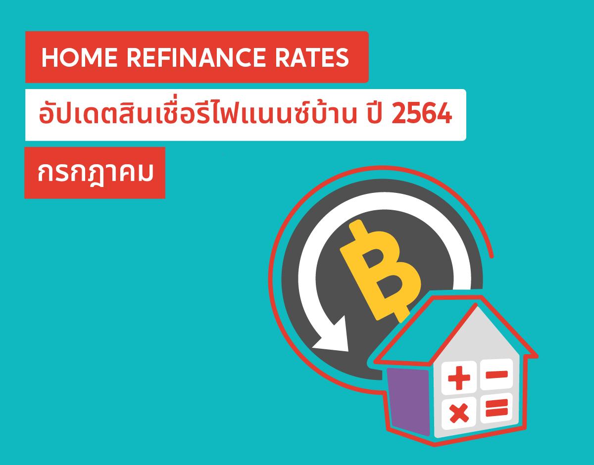 Home Refinance Rates